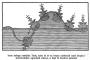 Dom i sviet, 15. studenog 1907. slika6